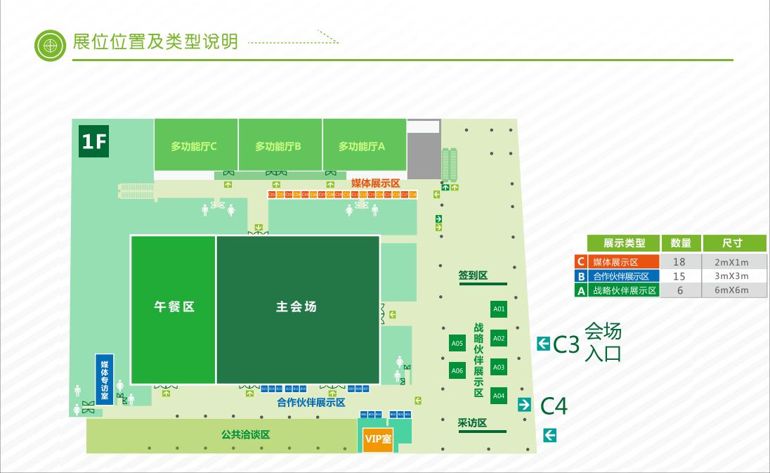 大会场地平面图
