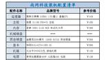 预算三千G4560配GTX1050办公游戏性价比如何装机?