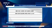 [体坛快讯]完整版 20210616