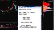 【股票】股票最保险加仓信号有哪些? 【牛股】神剑股份