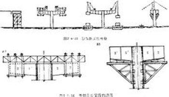 懸臂澆筑法的名詞解釋圖片