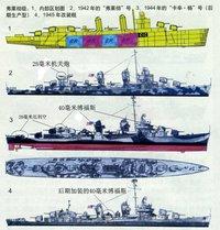 弗莱彻级驱逐舰船身武器分布.jpg