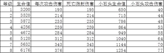 皇室战争石头人卡组浅析2.png