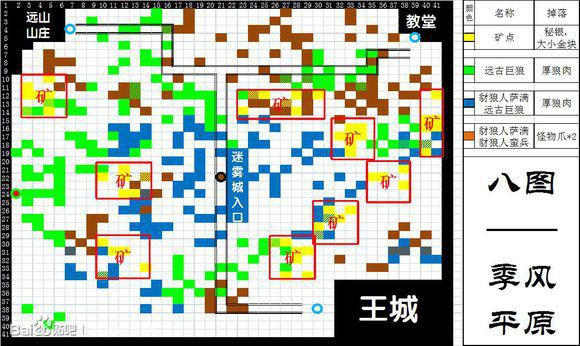 8.季风平原资源.png