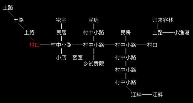 第三章全地图(不含传承).png
