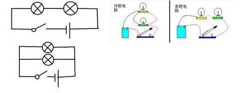 研究两个小灯泡串联并联时哪种
