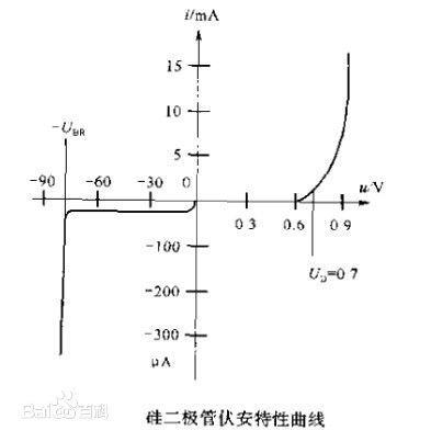 这个电路图中的二极管起着什么作用?