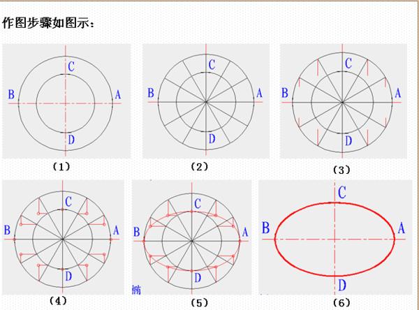 怎么用圆规画椭圆视频