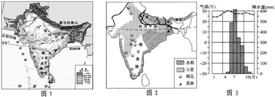 南亚地区主要的地形