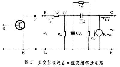 ②共发射极混合π型高频等效电路