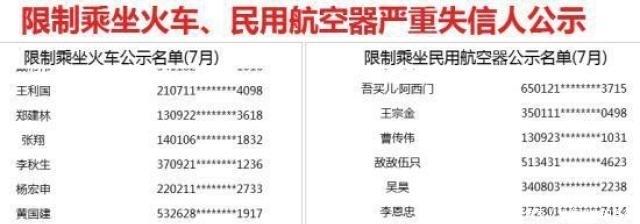 7月新增失信联合惩戒对象超69万 限乘火车失信人439人