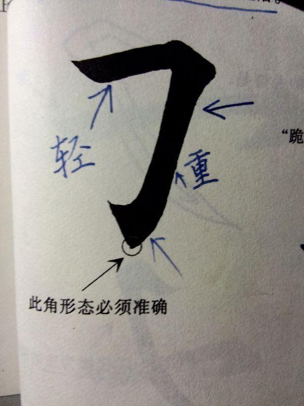 笔画横撇弯钩和横折折折钩中的,横撇和横折有什么区别谢谢会书法的