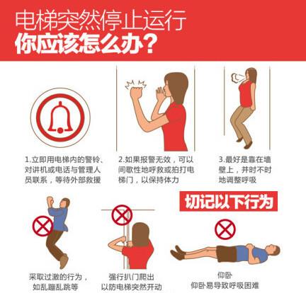 必备乘梯安全知识 电梯遇险学会自救 - shengge - 我的博客