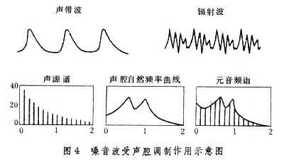 电路 电路图 电子 设计图 原理图 400_225
