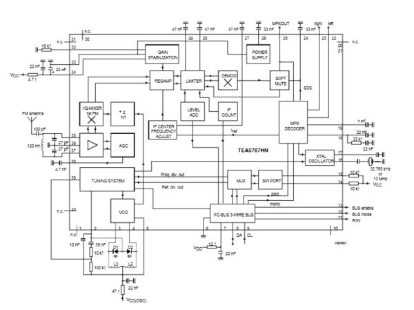 怎样使用收音模块tea5767,有具体的电路吗?