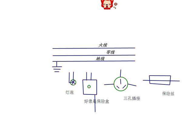 将图中的各元件正确连入电路