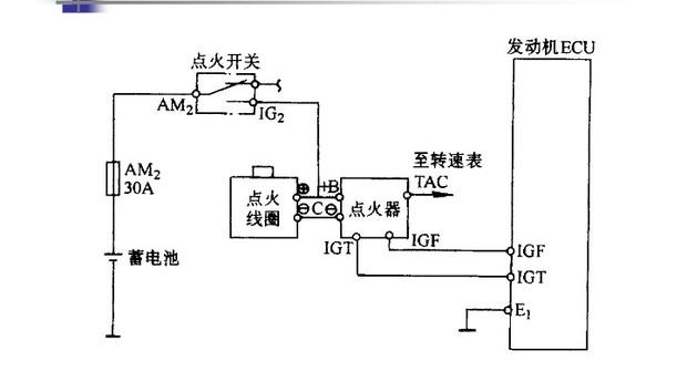 1分析图丰田皇冠3.0轿车点火控制电路2用万能表检查 .