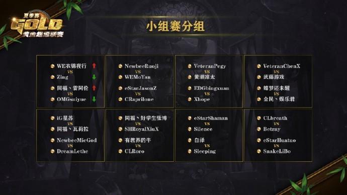 《炉石传说》黄金超级联赛夏季赛B组开战