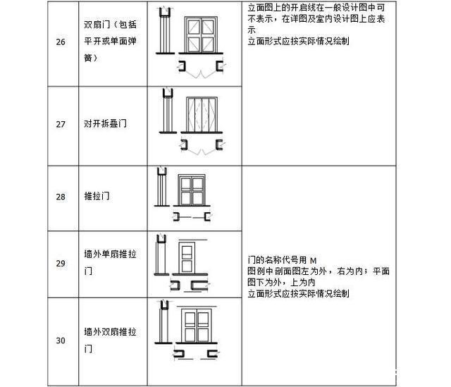 教你快速看懂建筑施工不用,有了它图纸担心看标号电气照明安装图纸图片
