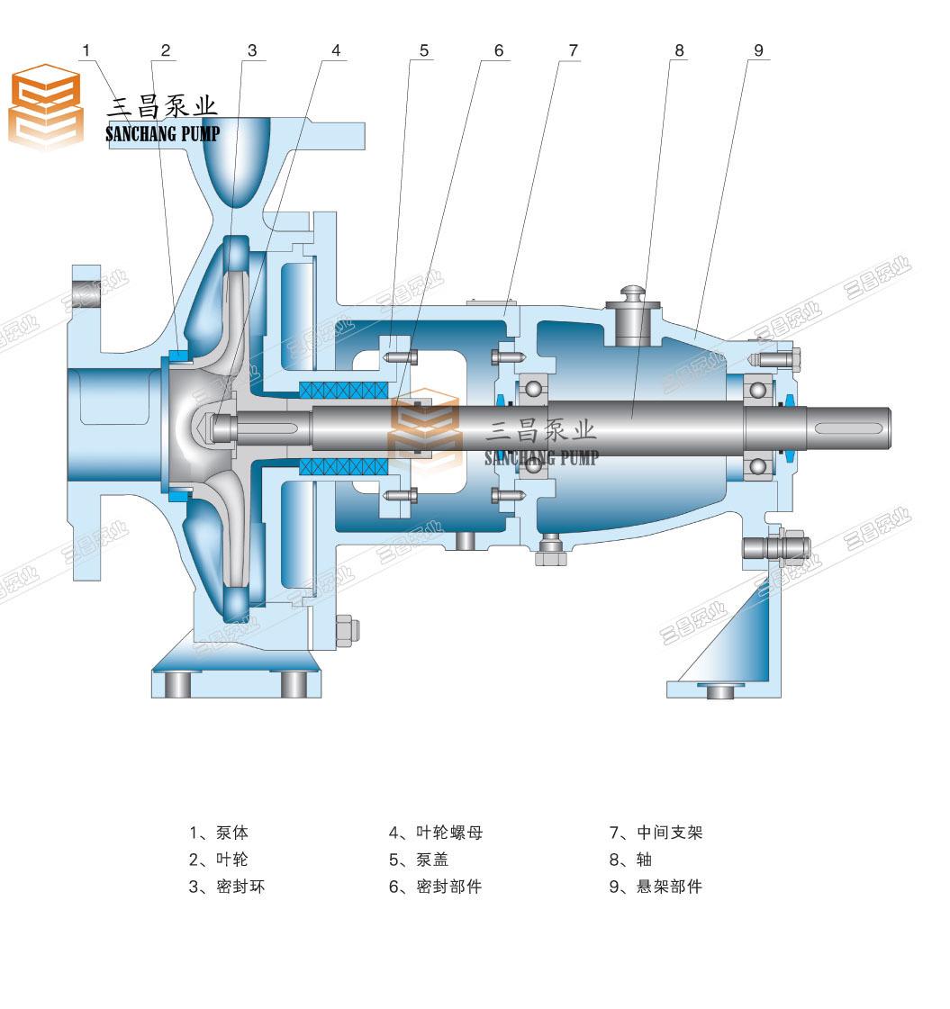 iy型油泵结构图