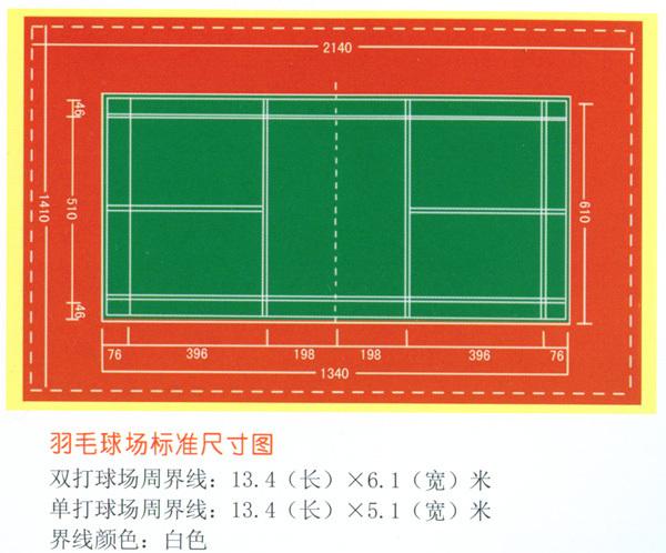 羽毛球场地双线间的部分是什么意思