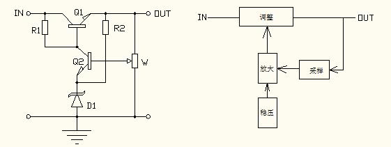 三极管串联型稳压电路有哪几部分组成