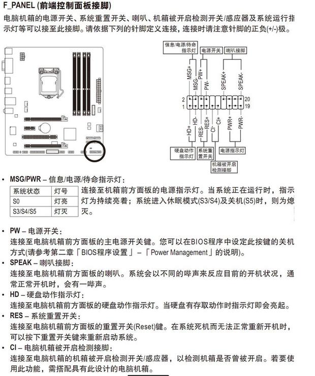 技嘉ga-p31-ds3l主板怎么接线