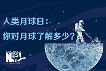 人类月球日:你对月球了解多少?