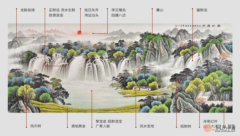 黄金满地 招财进宝 李林宏风水画作品《福地祥瑞》作品来源:易从网