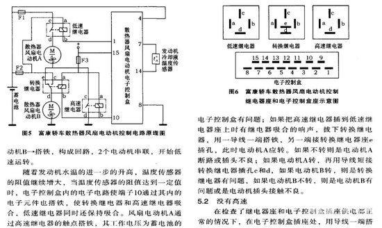 汽车散热器电动风扇的控制方法及汽车供暖路线图