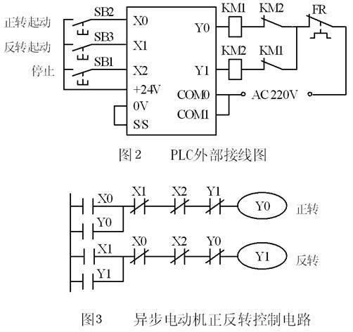 正反转控制电路中,当电动机前进碰到限位能自动返回