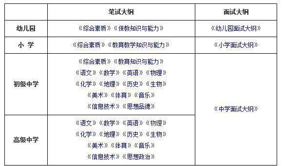 教师资格证面试高中英语教案模板
