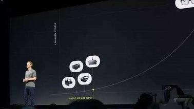 扎克伯格:VR将成为下一个计算平台 用户广泛