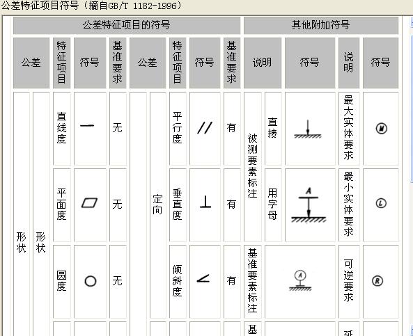 cad形位图纸附加符号是公差_360问答的里面意思idf图片