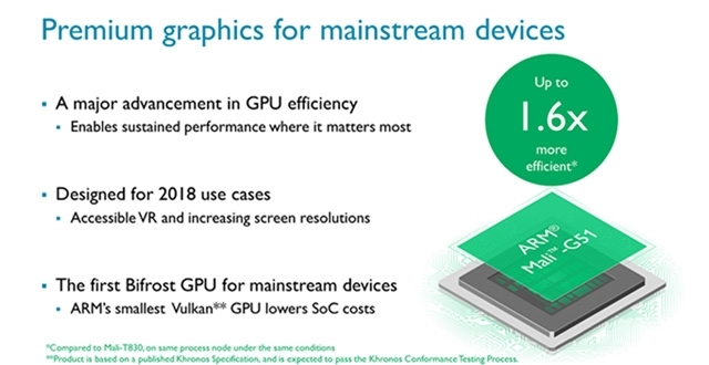 ARM发布两款新处理器助力VR