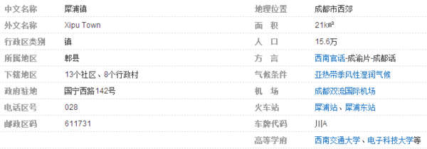 成都市郫犀浦镇校园路邮编是多少_360问答