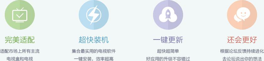 中国第一电视应用市场