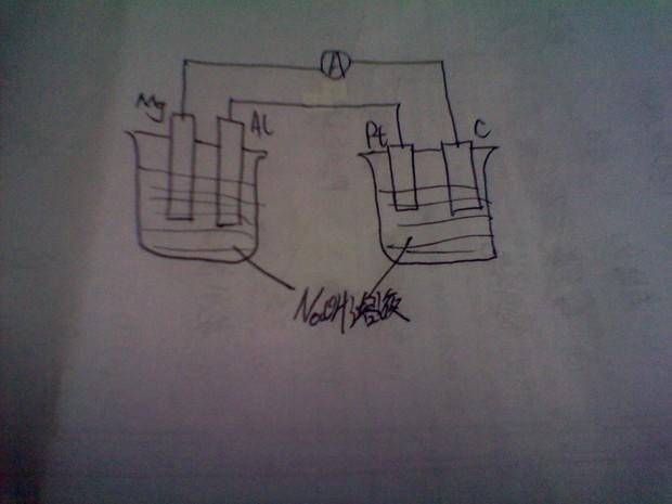 两个原电池串联形成电解池正负极区分