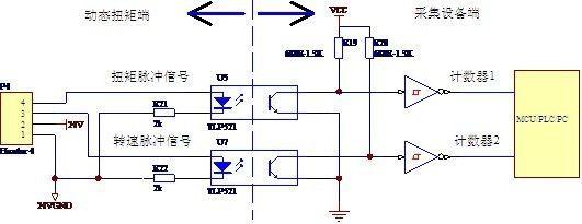 扭矩传感器在旋转动力系统中最频繁涉及到的参数,旋转扭矩,为了检测旋转扭矩传统使用较多的是扭转角相位差式传感器,该方法是在弹性轴的两端安装着两组齿数、形状及安装角度完全相同的齿轮,在齿轮的外侧各安装着一只接近(磁或光)传感器。当弹性轴旋转时,这两组传感器就可以测量出两组脉冲波,比较这两组脉冲波的前后沿的相位差就可以计算出弹性轴所承受的扭矩量。该方法的优点:实现了转矩信号的非接触传递,检测信号为数字 信号;缺点: