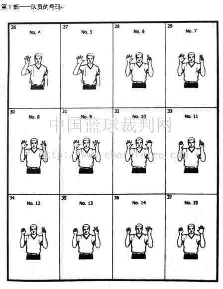 篮球犯规的球员的球服的号码怎样用手表示_3