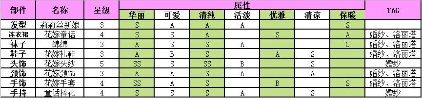 花嫁童话3.png