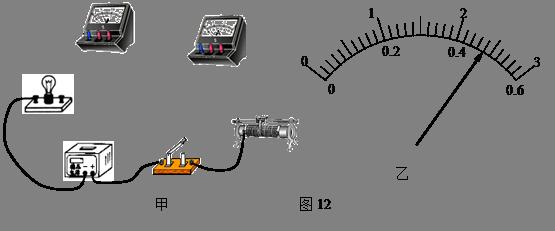 e,滑动变阻器 (20Ω,2a) f,学生电源(直流10v)及开关,导线等 ①实验