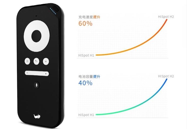 嗨镜H2参数曝光 4K分辨率加超大容量电池