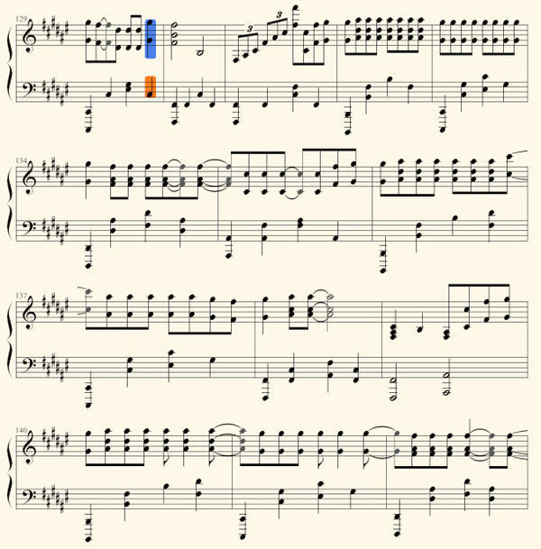 Secret Base 你给我的所有 钢琴谱