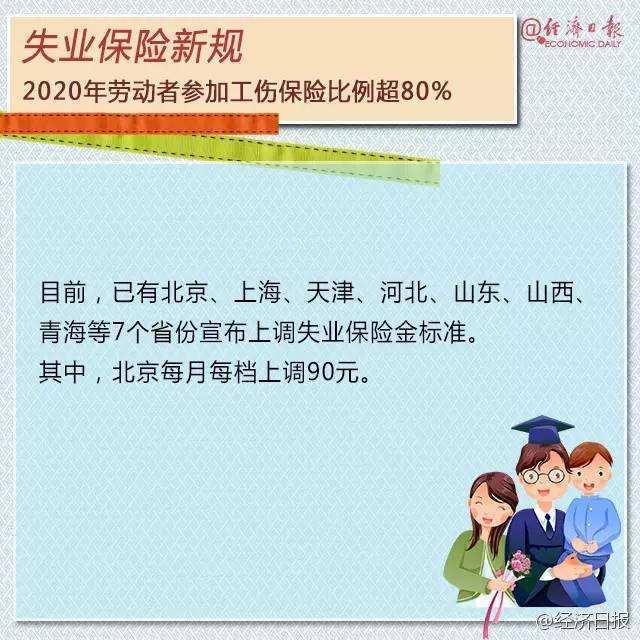 """2017年""""五险一金""""有变化:政策早知道 - 一统江山 - 一统江山的博客"""