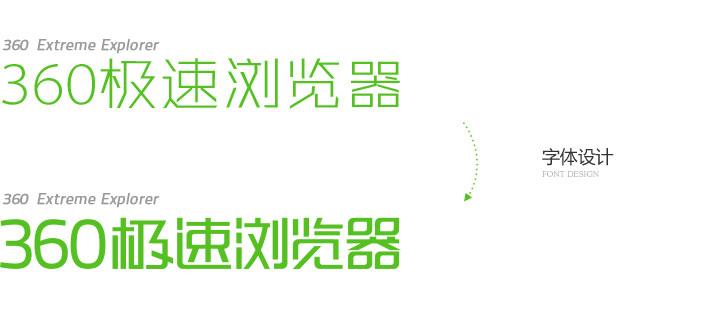 360極速瀏覽器品牌設計分享