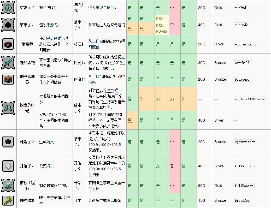 成就列表3.jpg