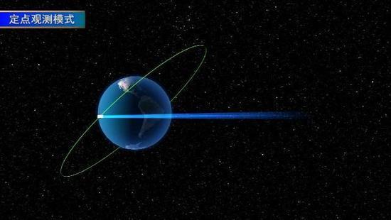 中国成功发射首颗X射线调制望远镜:卫星慧眼 - 一统江山 - 一统江山的博客