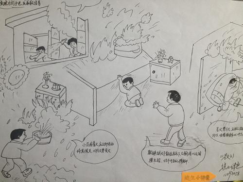 手绘消防逃生图