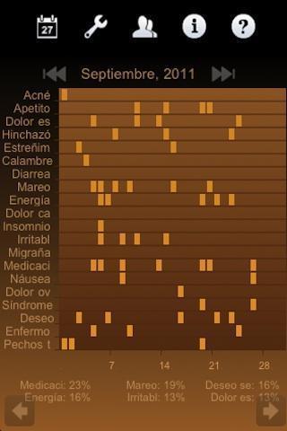 排卵日历截图1
